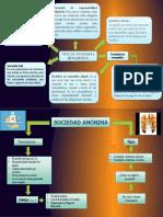 organizador.pptx