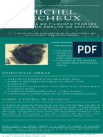 Infográfico sobre Análise do Discurso