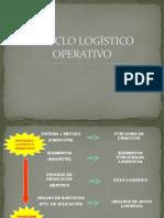 completo el ciclo logístico
