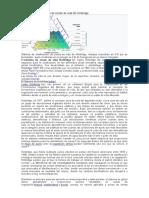 Sistema de clasificación de zonas de vida de Holdridge.docx