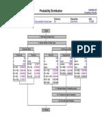 Leanmap_FREE_Probability_Distribution_Calculator