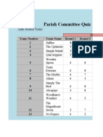 Parish Social Committee Quiz Score Sheet.xlsx