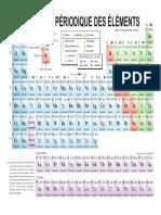 Classification%20p%e9riodique.pdf