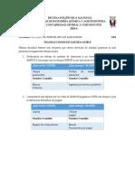 TRANSACCIONES DE PARTIDA DOBLE