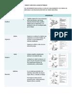 ORDEN EN EL LUGAR DE TRABAJO.docx