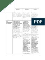 Axiomas de la comunicación humana ( trabajo de electiva sistemica # 2