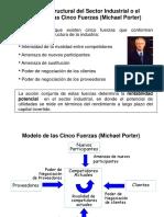 4. 2 _ SEMANA 4 _ Las cinco fuerzas de Porter