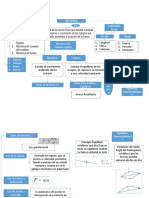 mapa conceptual mecanica.pdf