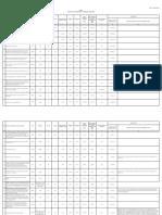 Lista Proiectelor Prioritare