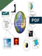 0_harta_proiect_tematic_pamantul