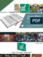 Identidad GBU 2019.pptx