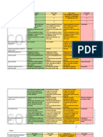Scenarii scoli_confidential.pdf