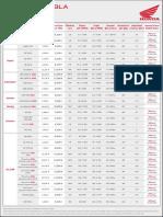 Lista-preturi-moto-Rabla-2020