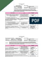 PLAN EVALUACION PNFCP COMPORTAMIENTO HUMANO 2020(1)