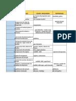 etapas del proceso grafico (1)