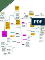 Module 2k.pdf