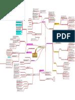 Module 12k.pdf