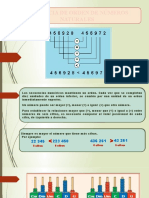 Secuencia de orden de números naturales