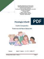 Cuadro comparativo Trastornos del Neuro-Desarrollo