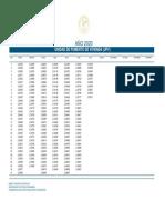 UFVS 2020.pdf
