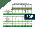 Tucson Crime Stats, Jan-Jun, 2019-2020