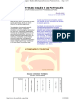 Consoantes (Inglês e Português)