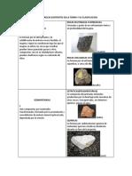 TIPOS DE ROCAS EXISTENTES EN LA TIERRA Y SU CLASIFICACION