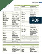 Phrasal Verbs List  - Versión Definitiva