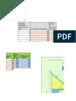 graficas de oferta y demanda