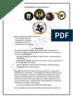 Esquema Batallón ccl