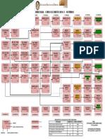 FLUXOGRAMA_NOTURNO_2014.pdf