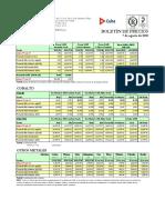 Boletin de Precios de Ni, Co y otros metales 07Ago20