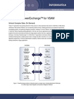 Informatica PowerExchange for VSAM | Transmission Control
