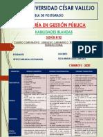 MGP 2020 - SESION N°02 -  GRUPO N°06 (Cuadro Comparativo Liderazgo Carismatico- Transformacional y Transaccional)