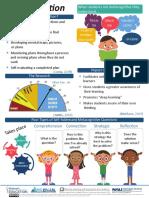 Ilustração metacognição.pdf