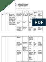 Course-Map-DCC.doc