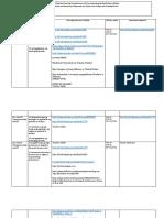 MELC-Q1-EPP 5.docx