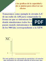 graficas LC