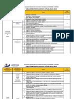 Tabla de Especificaciones 2020-agregados por COVID-19. Aprobado 23.07.2020