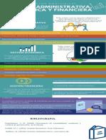 Infografía, Gestion Adm, Eco y Fin. Linda.pdf