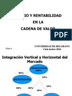 Precio en La Cadena de Valor MARKETING FARMACEUTICO