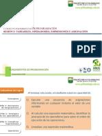 Fundamentos de Programacion - SESION 2
