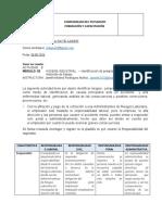 2 ACTIVIDAD - IDENTIFICACION RIESGOS -PELIGROS