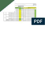 MT-SSM-RO-002 Matriz de Identificación de Aspectos Ambientales Evaluación de Impactos