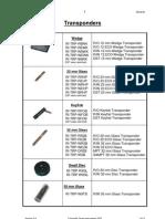 ti-rfid_products
