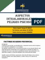 Diapositivas aspectos intralaborales de riesgo psicosocial