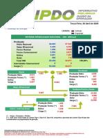 IPDO-28-04-2020