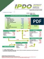 IPDO-08-04-2020