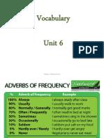 Vocabulary Unit 6 (Double Click 1)