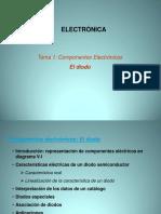 diodos (1).pdf